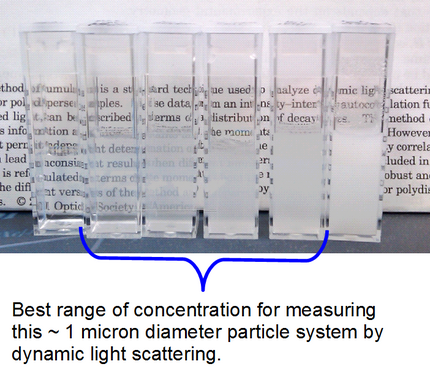 Figure 1: Suspensions of a 1 micron particle sample for dynamic light scattering measurement with varying concentration.