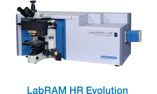 LabRAM HR Evolution